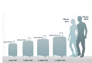 Samsonite 28 inches Luggage Inova Spinner Review